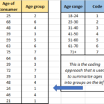 A step-by-step guide to building segment profiles