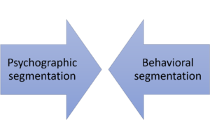 behavioural versus psychographic segmentation